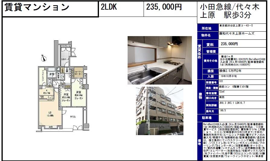 f:id:yoyogiuehararealestate:20180904103614j:plain