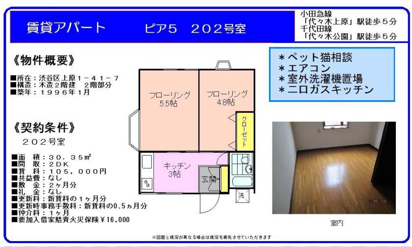 f:id:yoyogiuehararealestate:20180912104325p:plain