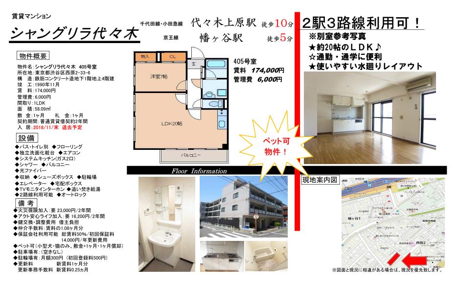 f:id:yoyogiuehararealestate:20181009110823p:plain