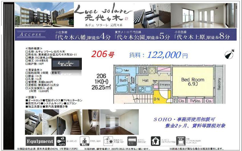 f:id:yoyogiuehararealestate:20181128100130p:plain