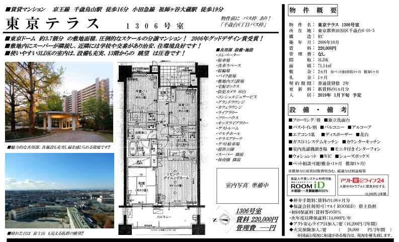 f:id:yoyogiuehararealestate:20190104125005p:plain