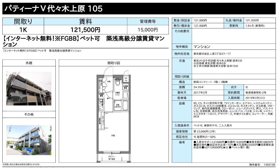 f:id:yoyogiuehararealestate:20190109110401j:plain