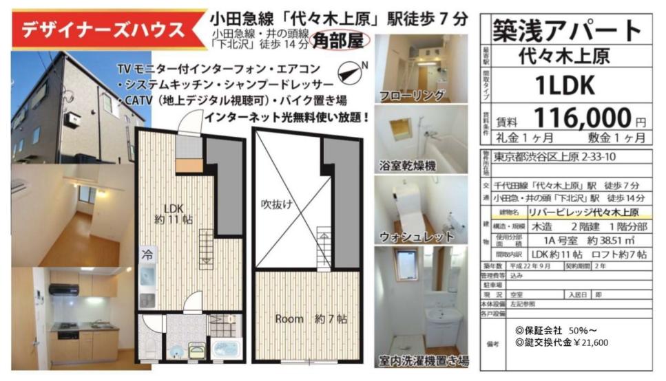 f:id:yoyogiuehararealestate:20190120102658p:plain