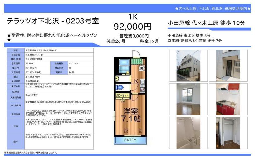 f:id:yoyogiuehararealestate:20190218110514p:plain
