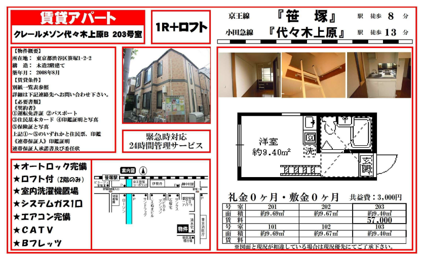 f:id:yoyogiuehararealestate:20190306222553p:plain