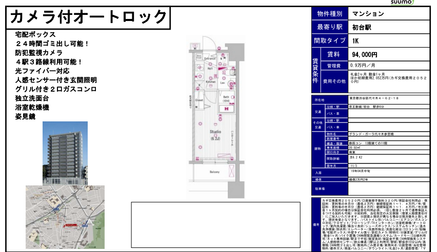 f:id:yoyogiuehararealestate:20190306222652p:plain
