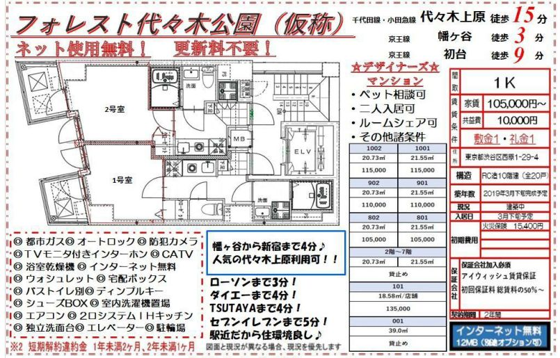 f:id:yoyogiuehararealestate:20190313103812j:plain