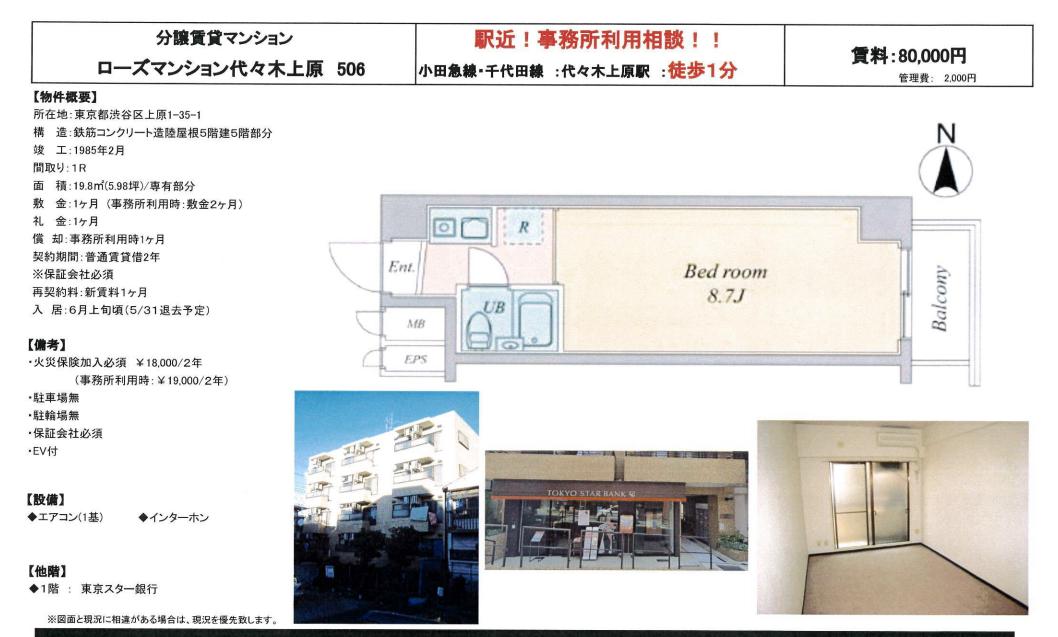 f:id:yoyogiuehararealestate:20190519094959p:plain