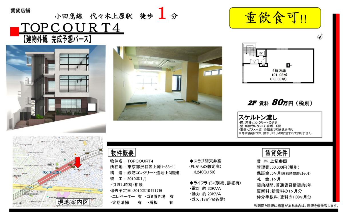 f:id:yoyogiuehararealestate:20190519095021p:plain