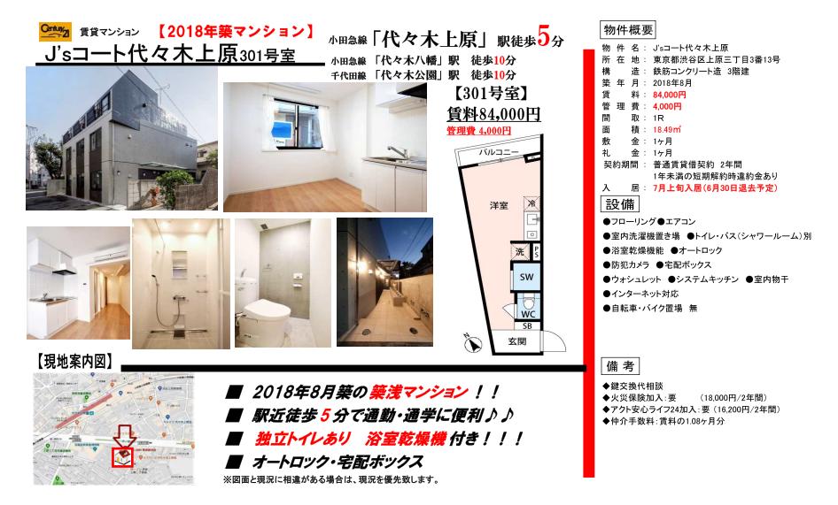 f:id:yoyogiuehararealestate:20190604104014p:plain
