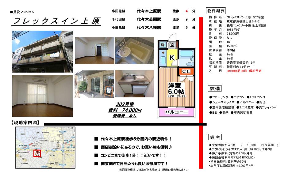 f:id:yoyogiuehararealestate:20190604110117p:plain