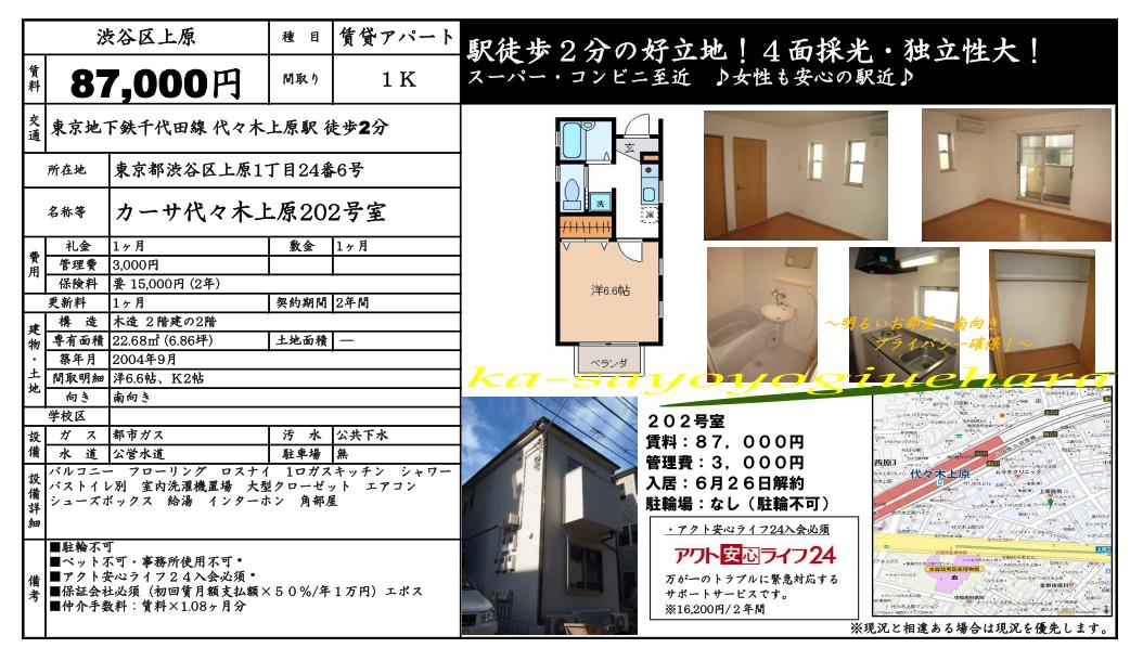 f:id:yoyogiuehararealestate:20190604110127p:plain