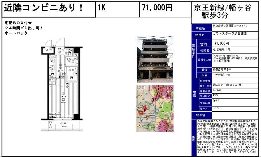 f:id:yoyogiuehararealestate:20190607112156j:plain
