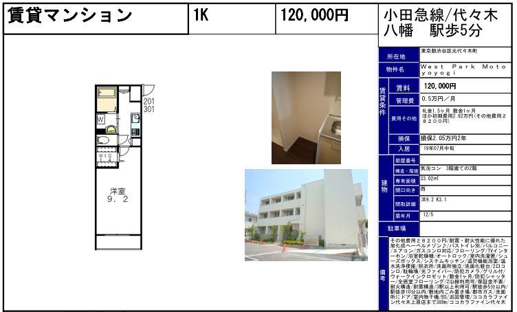 f:id:yoyogiuehararealestate:20190607112159j:plain