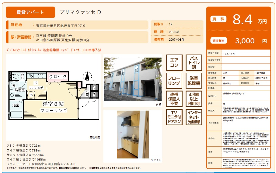 f:id:yoyogiuehararealestate:20190612114137j:plain
