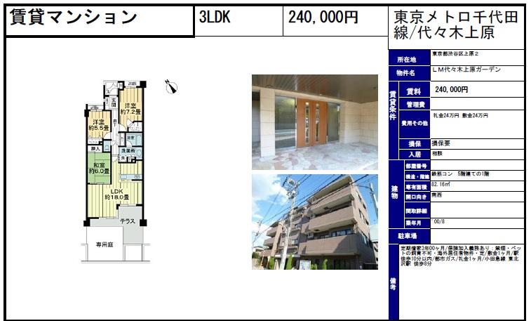 f:id:yoyogiuehararealestate:20190616094605j:plain
