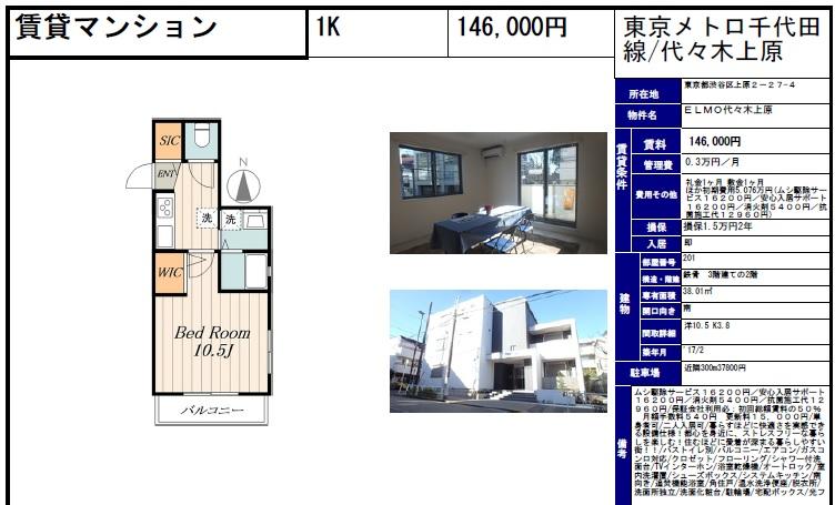 f:id:yoyogiuehararealestate:20190616094616j:plain