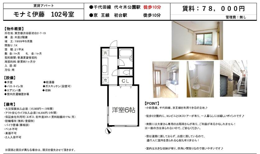 f:id:yoyogiuehararealestate:20190616094652j:plain