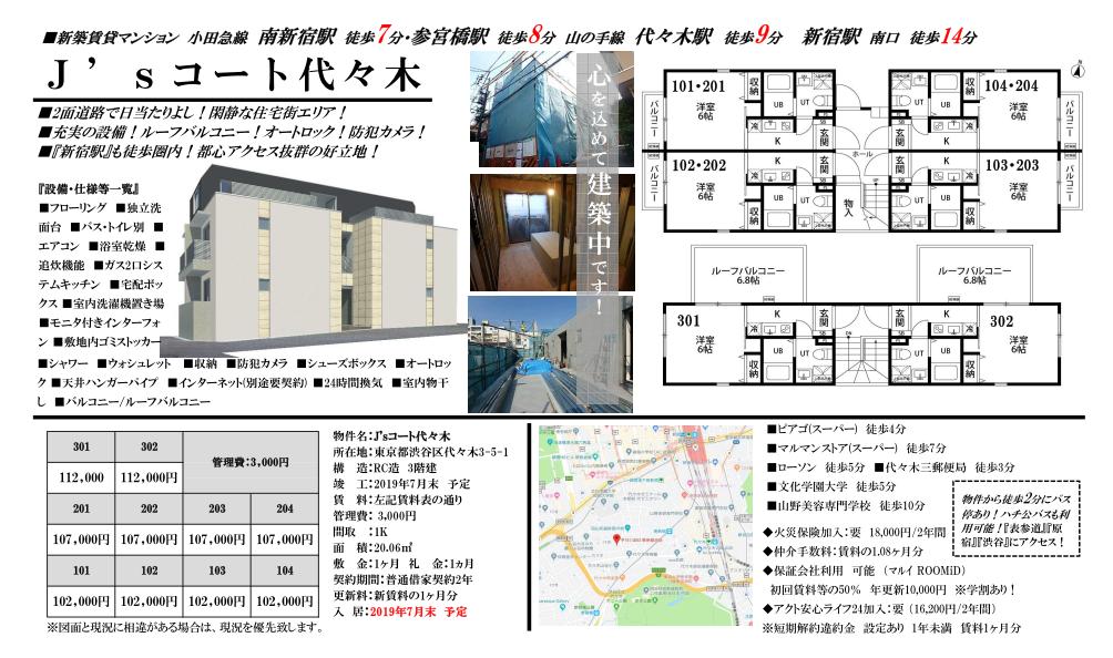 f:id:yoyogiuehararealestate:20190617110359p:plain