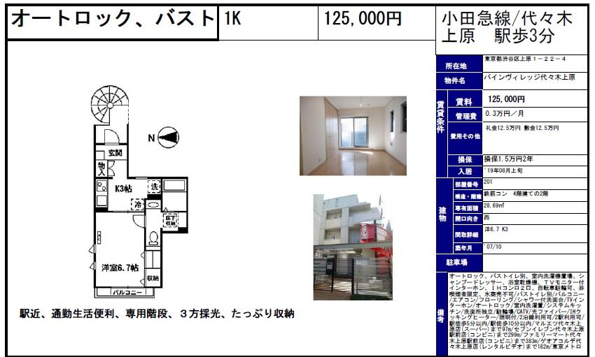 f:id:yoyogiuehararealestate:20190703112913j:plain