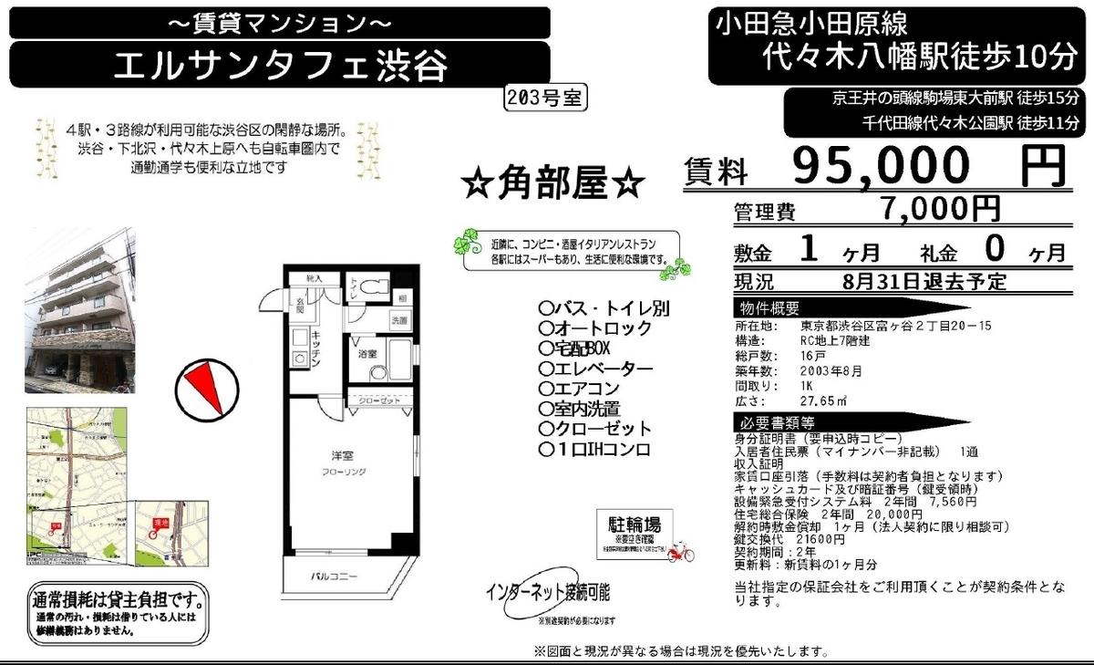 f:id:yoyogiuehararealestate:20190802103354j:plain