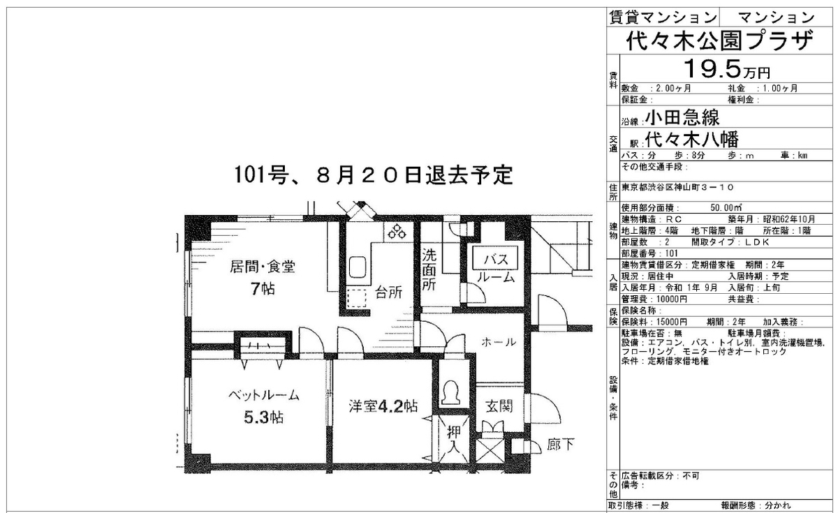 f:id:yoyogiuehararealestate:20190802103408j:plain
