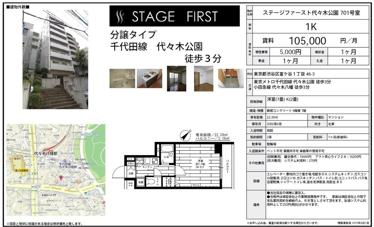 f:id:yoyogiuehararealestate:20190802103420j:plain