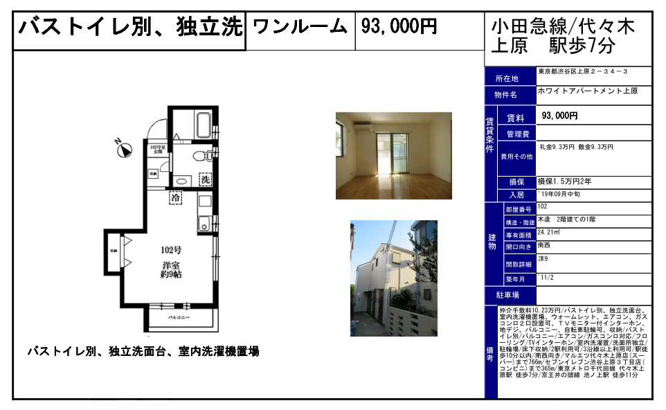 f:id:yoyogiuehararealestate:20190804101927p:plain