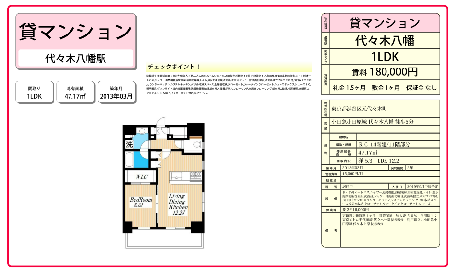f:id:yoyogiuehararealestate:20190806104657p:plain