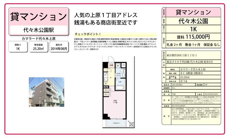 f:id:yoyogiuehararealestate:20190806104934p:plain