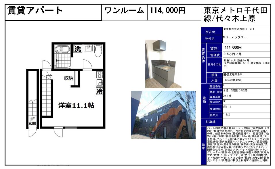 f:id:yoyogiuehararealestate:20190806105035p:plain