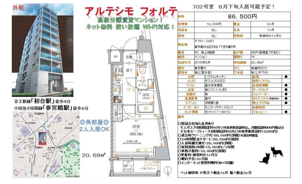 f:id:yoyogiuehararealestate:20190807121435p:plain