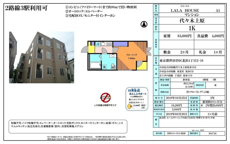 f:id:yoyogiuehararealestate:20190807121713p:plain
