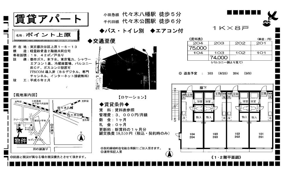 f:id:yoyogiuehararealestate:20190807123449p:plain