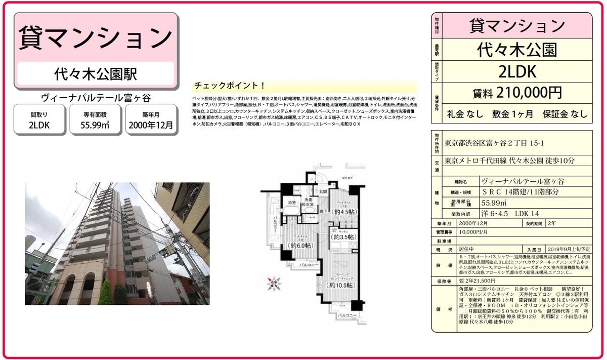 f:id:yoyogiuehararealestate:20190811100626j:plain