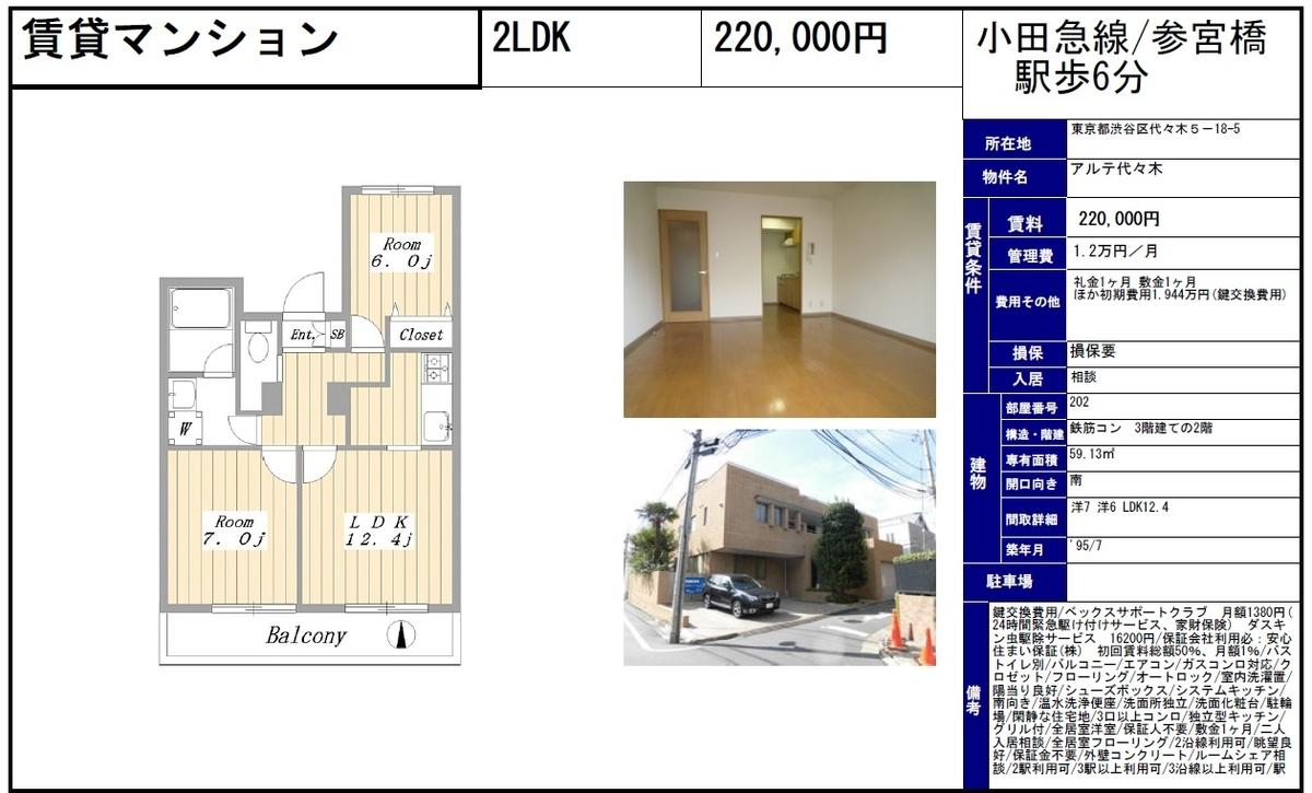 f:id:yoyogiuehararealestate:20190811100817j:plain