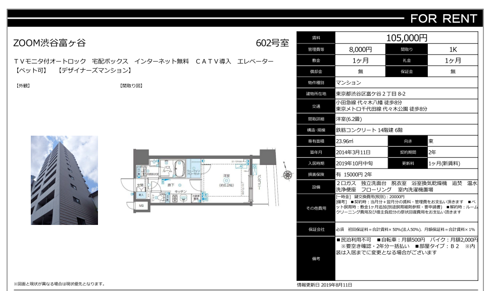 f:id:yoyogiuehararealestate:20190812103257p:plain