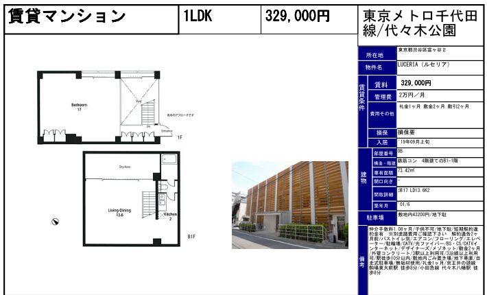 f:id:yoyogiuehararealestate:20190817101417j:plain