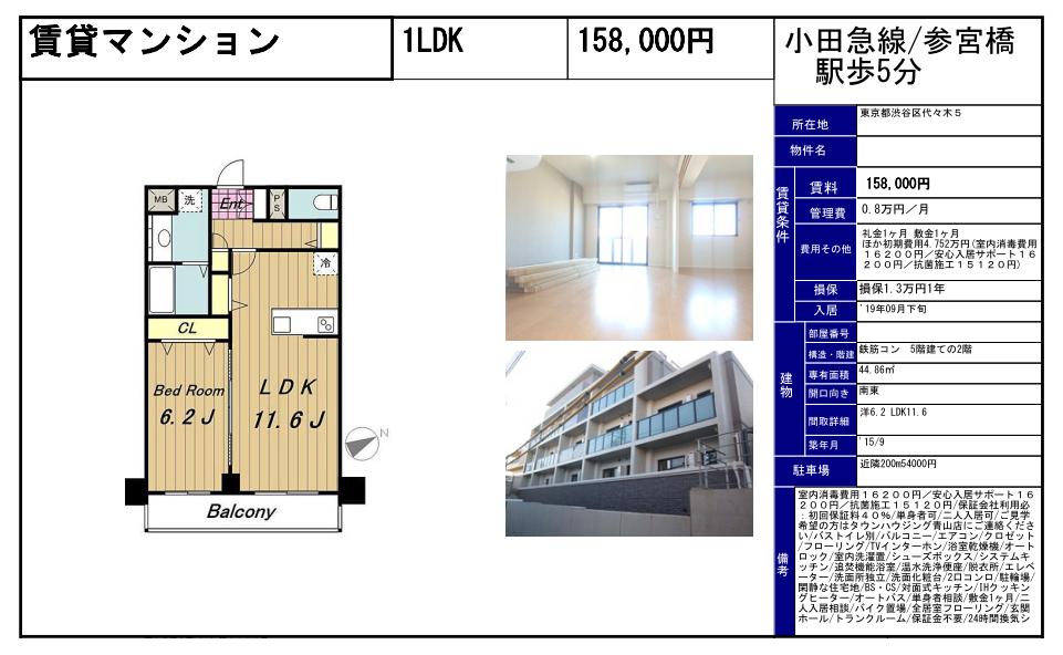 f:id:yoyogiuehararealestate:20190817200246p:plain