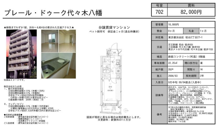 f:id:yoyogiuehararealestate:20190903190809j:plain