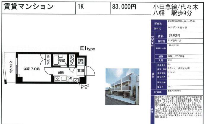 f:id:yoyogiuehararealestate:20190903190817j:plain