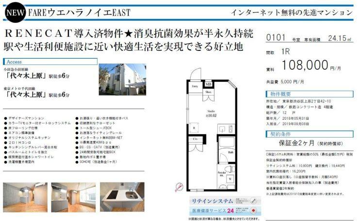 f:id:yoyogiuehararealestate:20190908093403j:plain