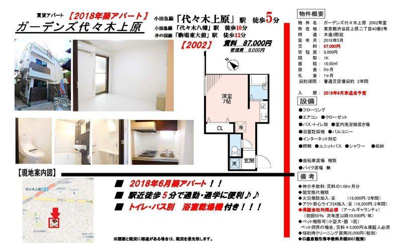 f:id:yoyogiuehararealestate:20190909094934j:plain