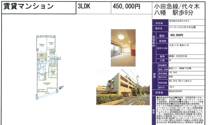 f:id:yoyogiuehararealestate:20190909094947j:plain