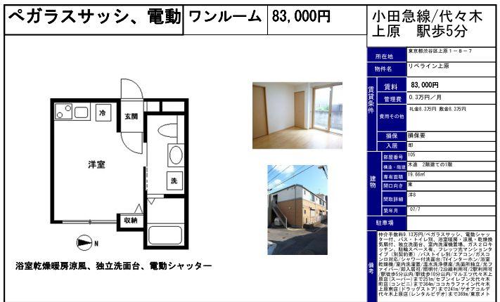 f:id:yoyogiuehararealestate:20190917094239j:plain