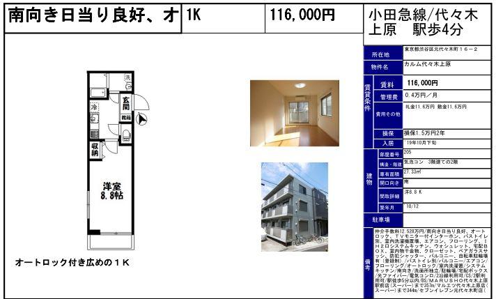 f:id:yoyogiuehararealestate:20190917094241j:plain