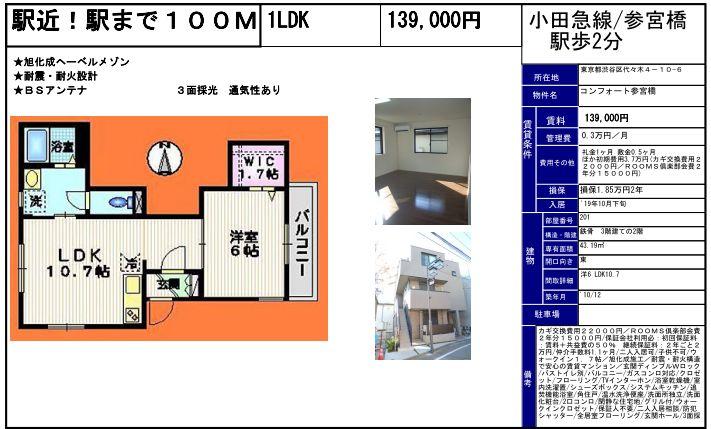 f:id:yoyogiuehararealestate:20190930100227j:plain
