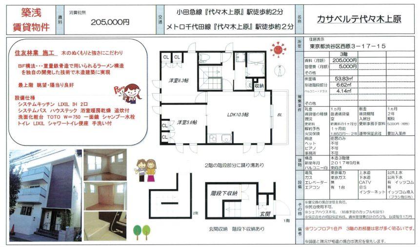 f:id:yoyogiuehararealestate:20191008104512j:plain