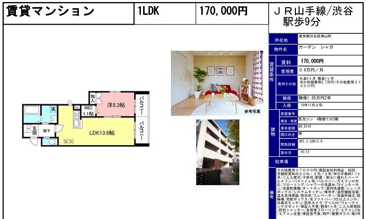 f:id:yoyogiuehararealestate:20191025110750j:plain