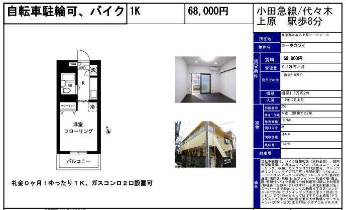f:id:yoyogiuehararealestate:20191101104704j:plain